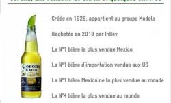 corona beer figures